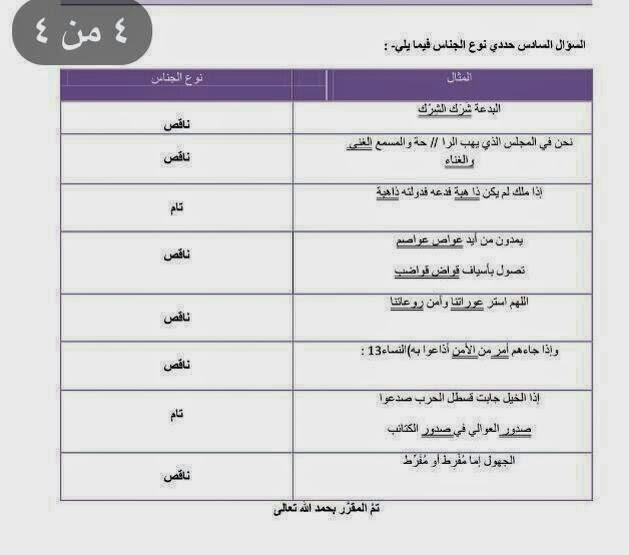 حل تمارين كتاب التحرير العربي 103 عرب